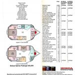 Scamp Trailer Wiring Diagram | Wiring Diagram   Scamp Trailer Wiring Diagram