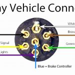 Semi 7 Way Plug Wiring   Data Wiring Diagram Today   7 Blade Trailer Plug Wiring Diagram