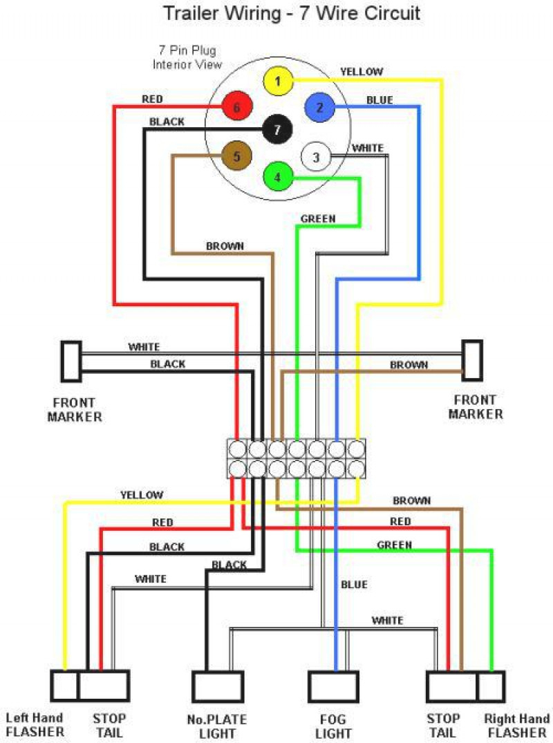 Semi Trailer Light Wiring Diagram - Wiring Diagrams Thumbs - Four Prong Trailer Light Wiring Diagram