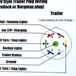 Semi Trailer Wiring Harness   Wiring Diagram Data   7 Pin Semi Trailer Wiring Diagram