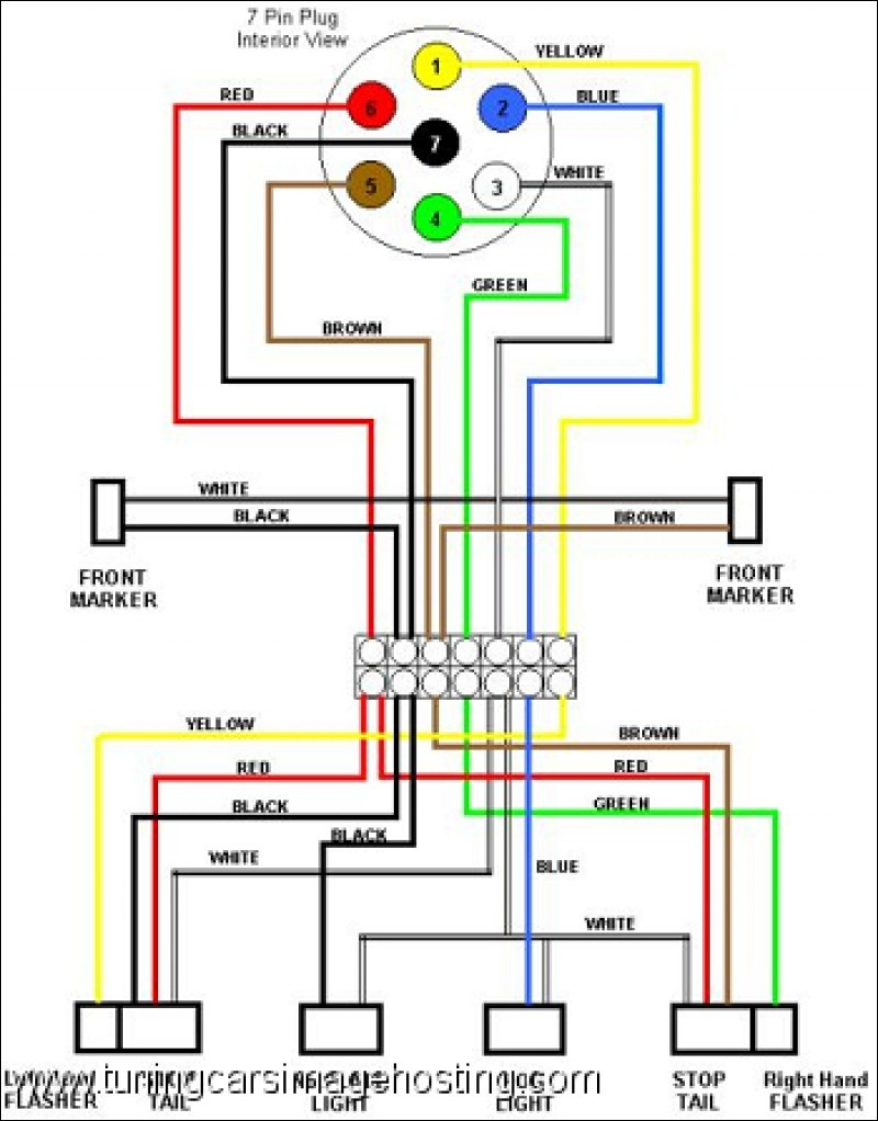 Semi Trailer Wiring - Wiring Diagrams Hubs - 7 Wire Trailer Wiring Diagram