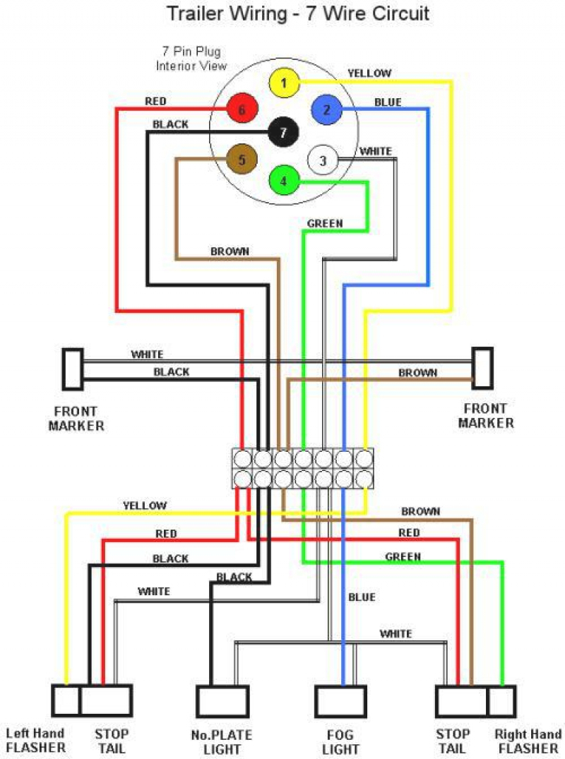 Semi Truck Tail Light Wiring - Wiring Diagram Explained - Wiring Diagram Of Trailer Lights
