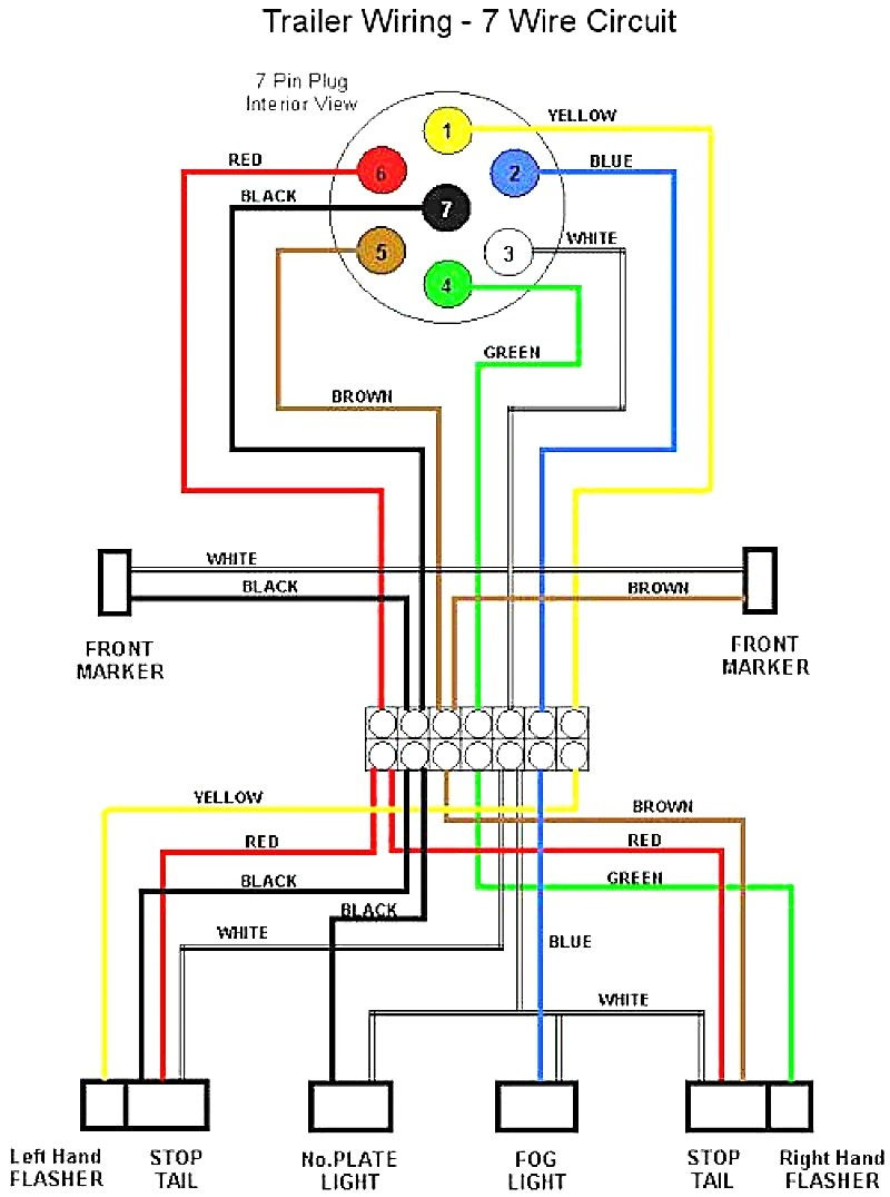 Semi Truck Trailer Wiring - Data Wiring Diagram Today - Trailer Light Wiring Diagram 7 Way