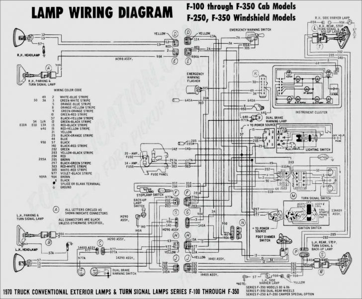 Trailer Wiring Diagram Semi