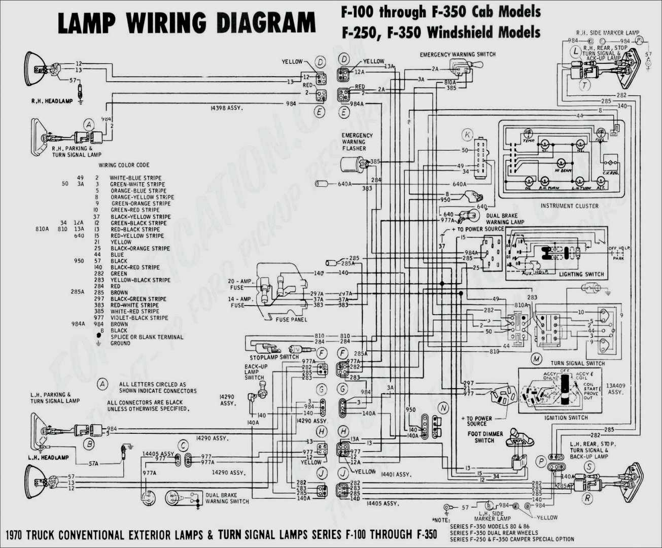 Semi Truck Trailer Wiring Diagram - Wiring Diagrams - Trailer Wiring Diagram Semi