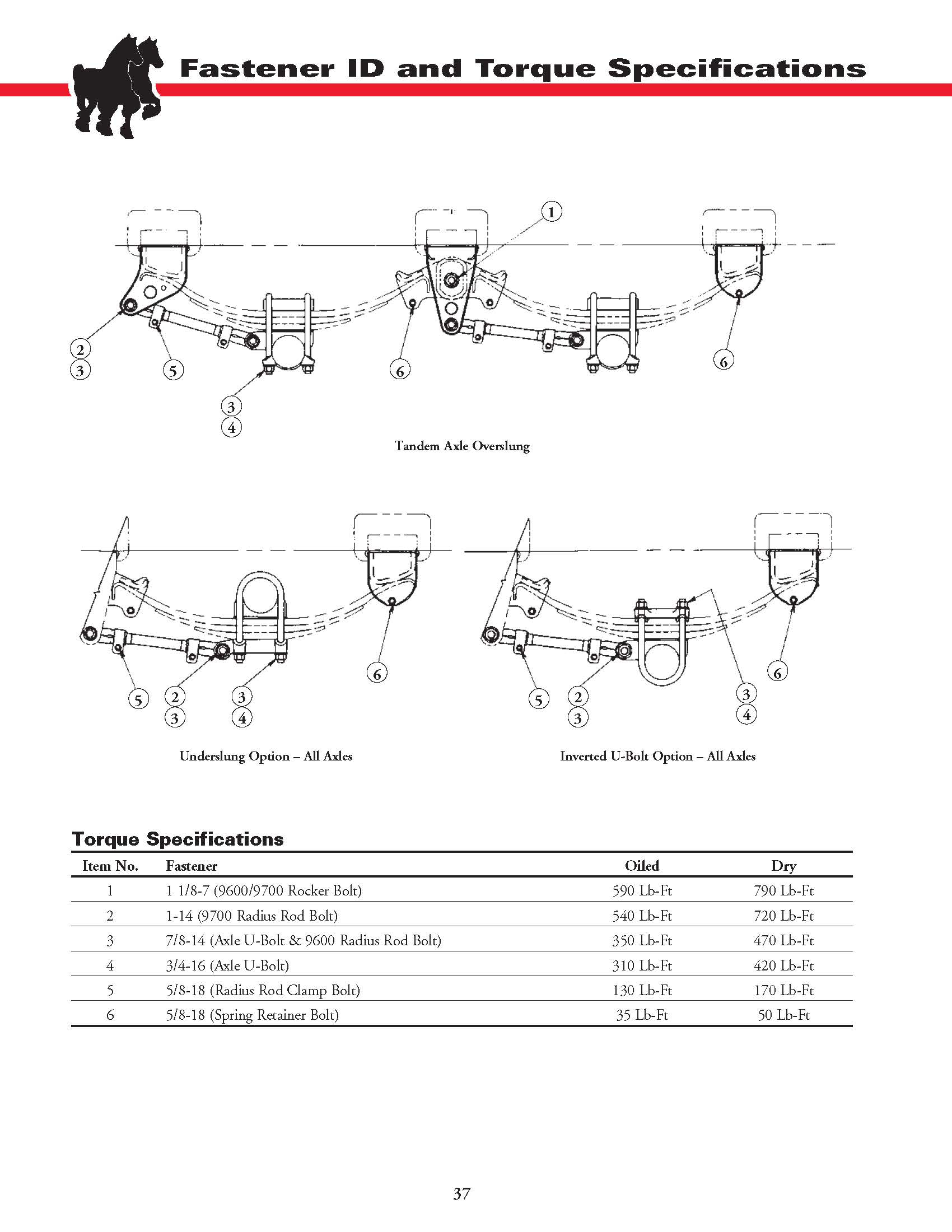 Service- Felling Trailers Wiring Diagrams, Wheel Toque - Mac Trailer Wiring Diagram