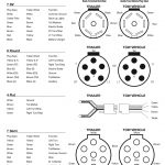 Service  Felling Trailers Wiring Diagrams, Wheel Toque   Seven Pin Trailer Wiring Diagram