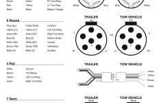 Service- Felling Trailers Wiring Diagrams, Wheel Toque – Trailer Wiring Plug Diagram 7