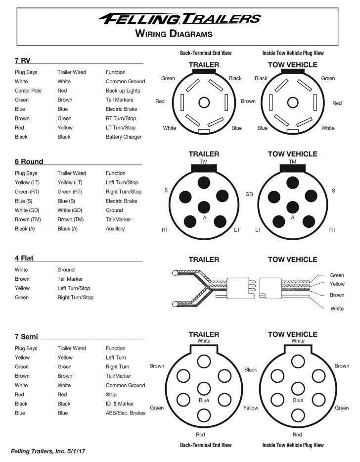 Wiring Diagram For 7 Pin Trailer Connector