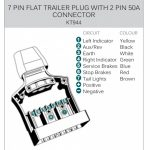 Seven Pin Flat Trailer Wiring Diagram | Wiring Library   Trailer Wiring Diagram 7 Pin Flat Nz