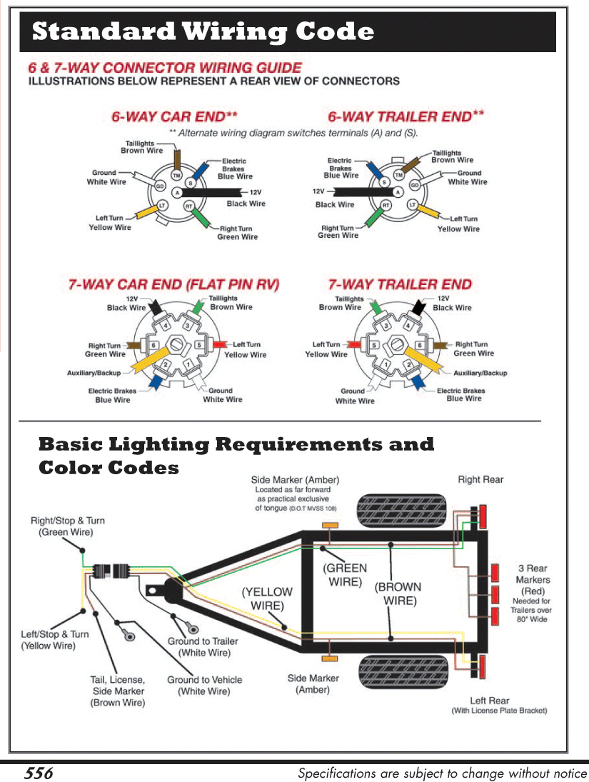 Seven Pin Trailer Wiring Diagram - Hbphelp - 7 Pin Trailer Connector Wiring Diagram