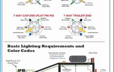 Seven Wire Wiring Diagram | Wiring Diagram – Utility Trailer Wiring Diagram