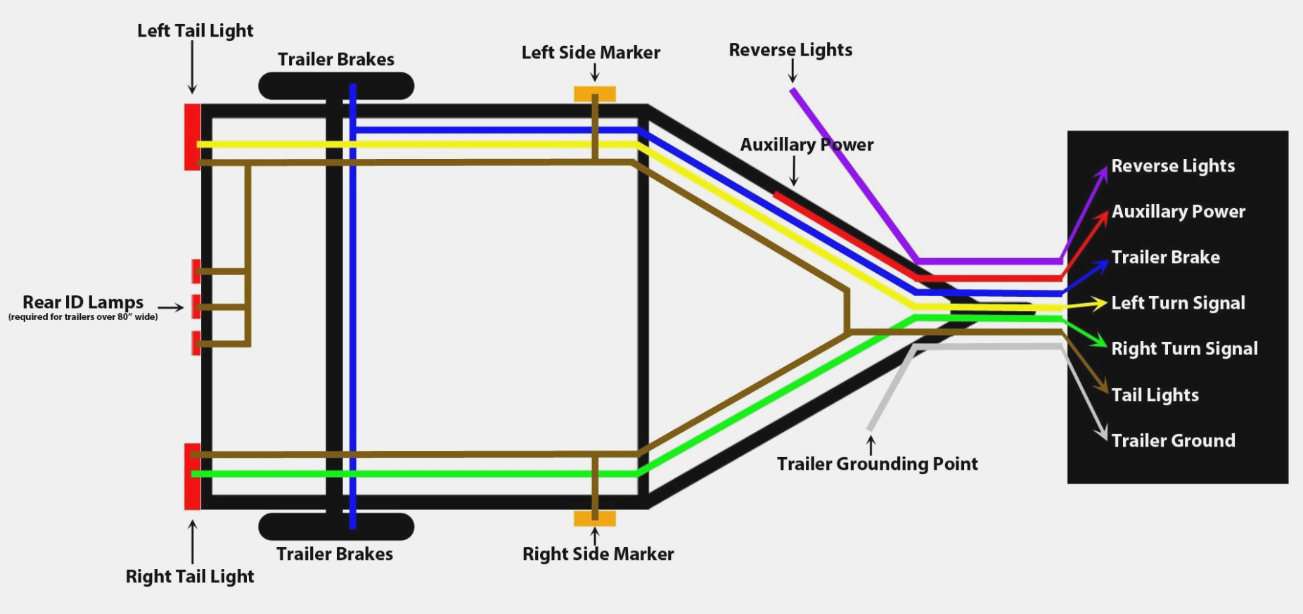 Shorelander Trailer Lights Wiring Diagram | Manual E-Books - Shorelander Trailer Lights Wiring Diagram