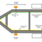 Single Axle Trailer Wire Diagram | Manual E Books   Reitnouer Trailer Wiring Diagram