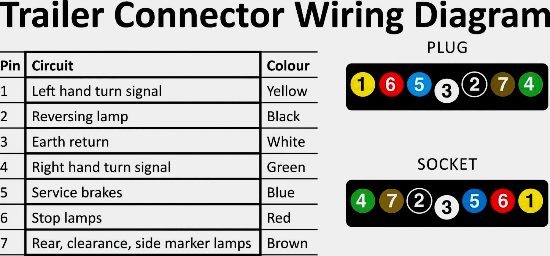 Six Pole Trailer Wiring Diagram | Wiring Diagram - 4 Prong Wiring Diagram For Trailer