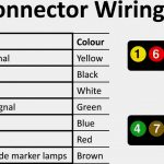 Six Pole Trailer Wiring Diagram | Wiring Diagram   7 Pin Wiring Diagram Trailer Plug