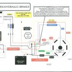 Snowmobile Trailer Wiring Diagram | Wiring Library   Trailer Wiring Diagram Electric Brakes
