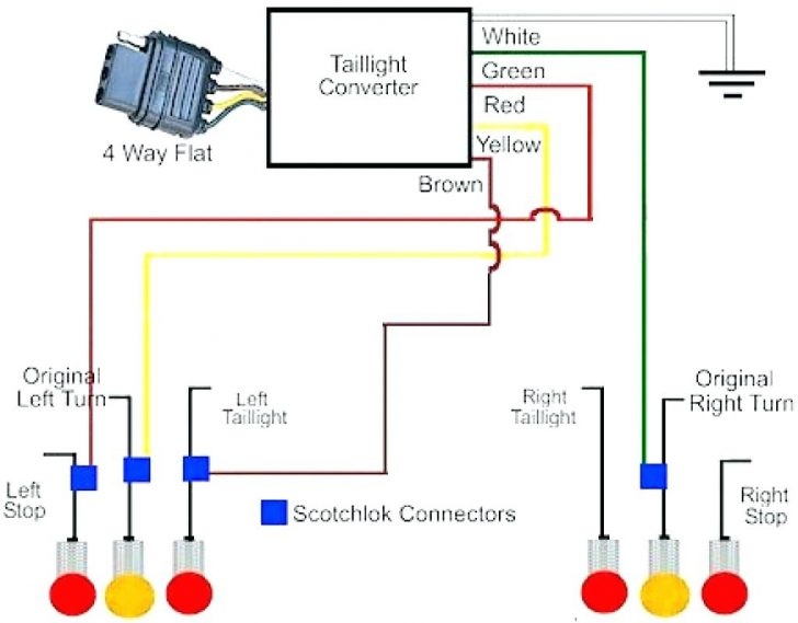 Trailer Wiring Diagram South Africa Sabs