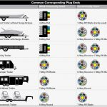 South Africa 7 Pin Trailer Plug Wiring Diagram | Wiring Library   Trailer Wiring Diagram 7 Pin Round South Africa