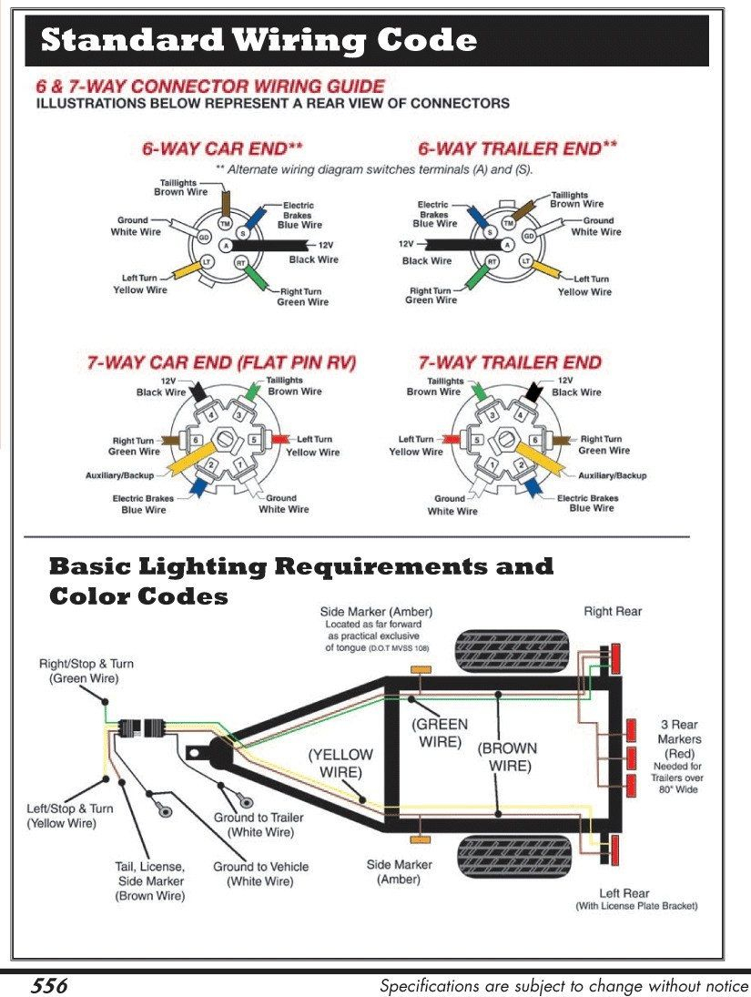 Standard Seven Pin Wiring Diagram | Manual E-Books - Standard 7 Pin Trailer Wiring Diagram