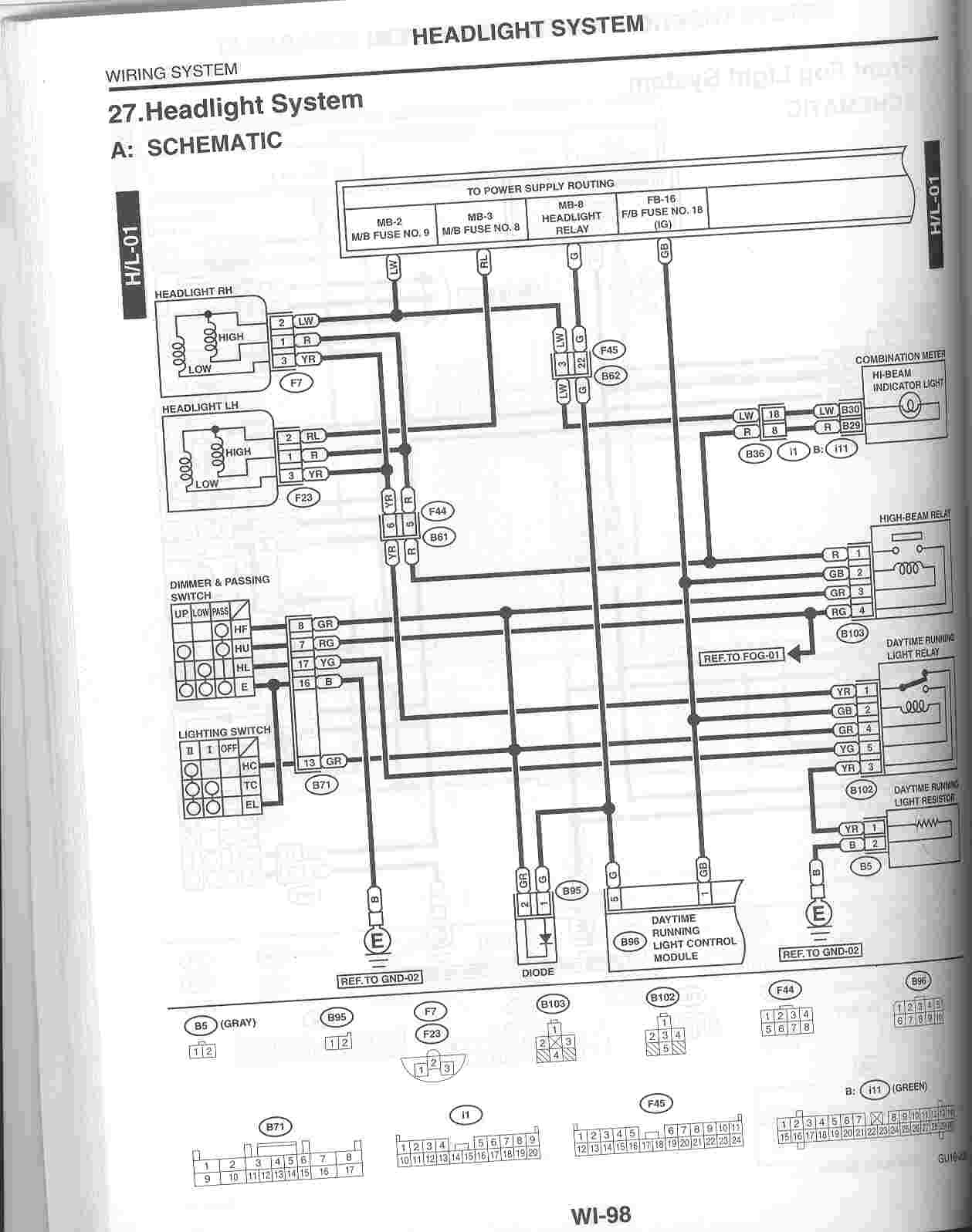subaru trailer wiring diagram best part of wiring diagramsubaru trailer wiring diagram wiring diagram specialties