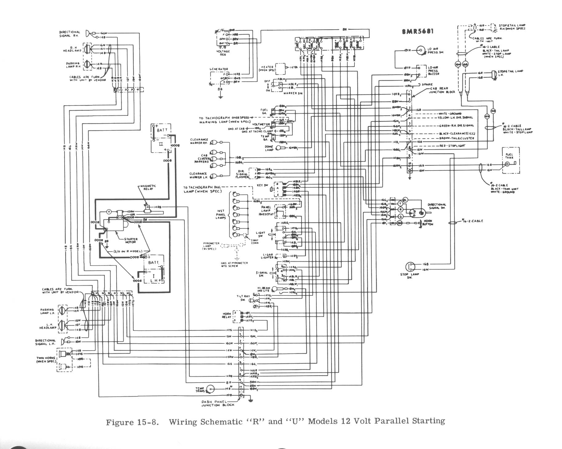 Mack Wiring Harness Wiring Diagram Imp