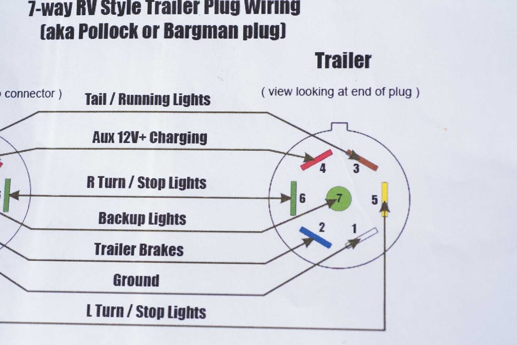 Sure Trac Trailer Wiring Diagram | Wiring Library - Sure Trac Trailer Wiring Diagram