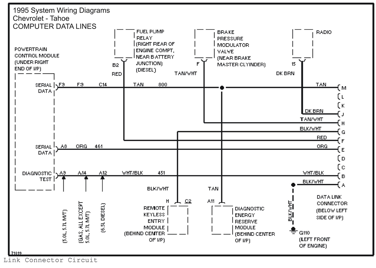 Tahoe Trailer Wiring Diagram - Wiring Diagram Explained - 2001 Silverado Trailer Wiring Diagram