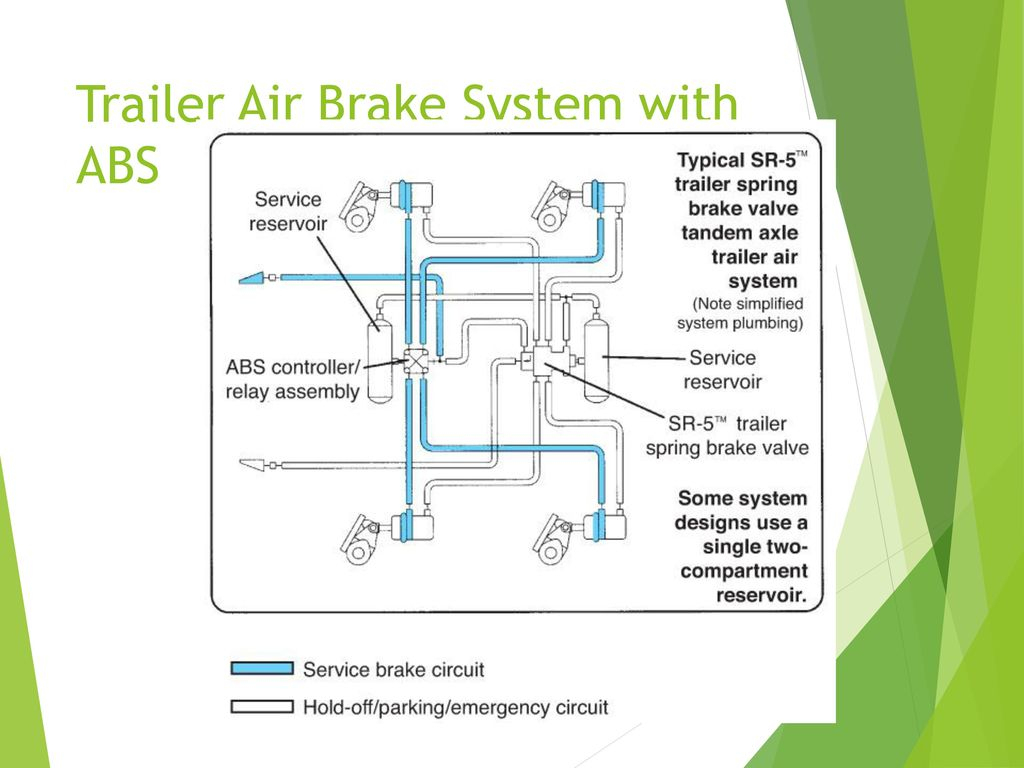 Tandem Trailer Air Brake Diagram - Great Installation Of Wiring - Tandem Axle Trailer Brake Wiring Diagram