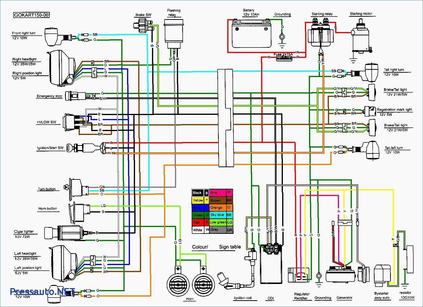 Taotao Wiring Harness Diagram - Wiring Diagrams Click - Quality Trailer Wiring Diagram