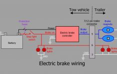 Tech Guide: Electric Brakes | Caravan And Motorhome On Tour – Trailer Brake Light Wiring Diagram
