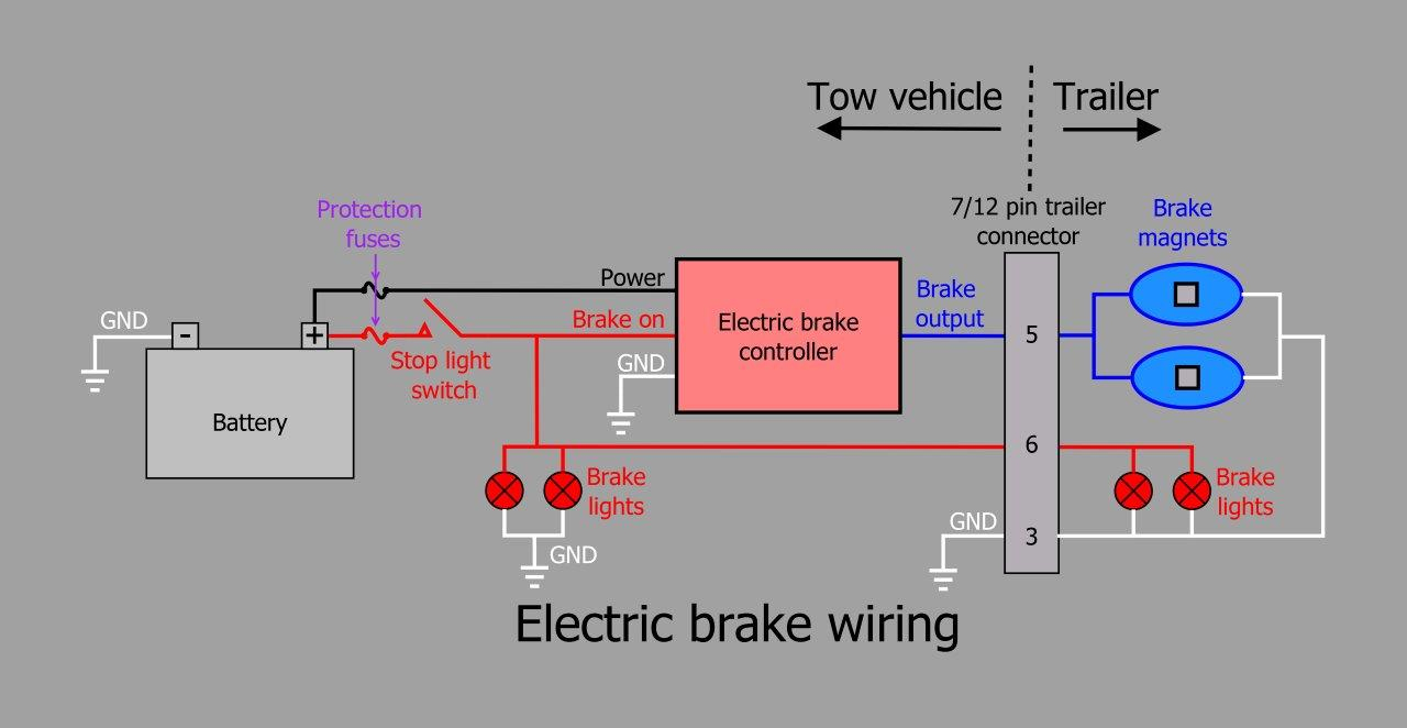 Trailer Electric Brakes Wiring Diagram