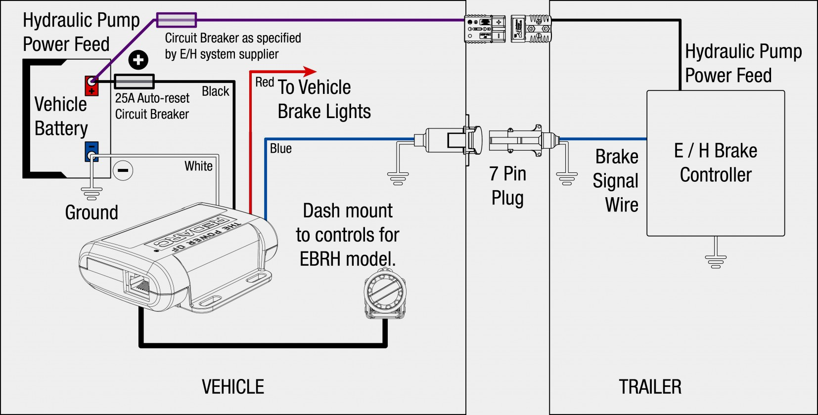 Tekonsha Electric Trailer Brake Controller Wiring Schematic | Wiring - Wiring Diagram For A Tekonsha Trailer Brake Controller