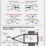 The Death Of 12 Pin To 12 Pin Trailer | Diagram Information   Four Pin Trailer Wiring Diagram