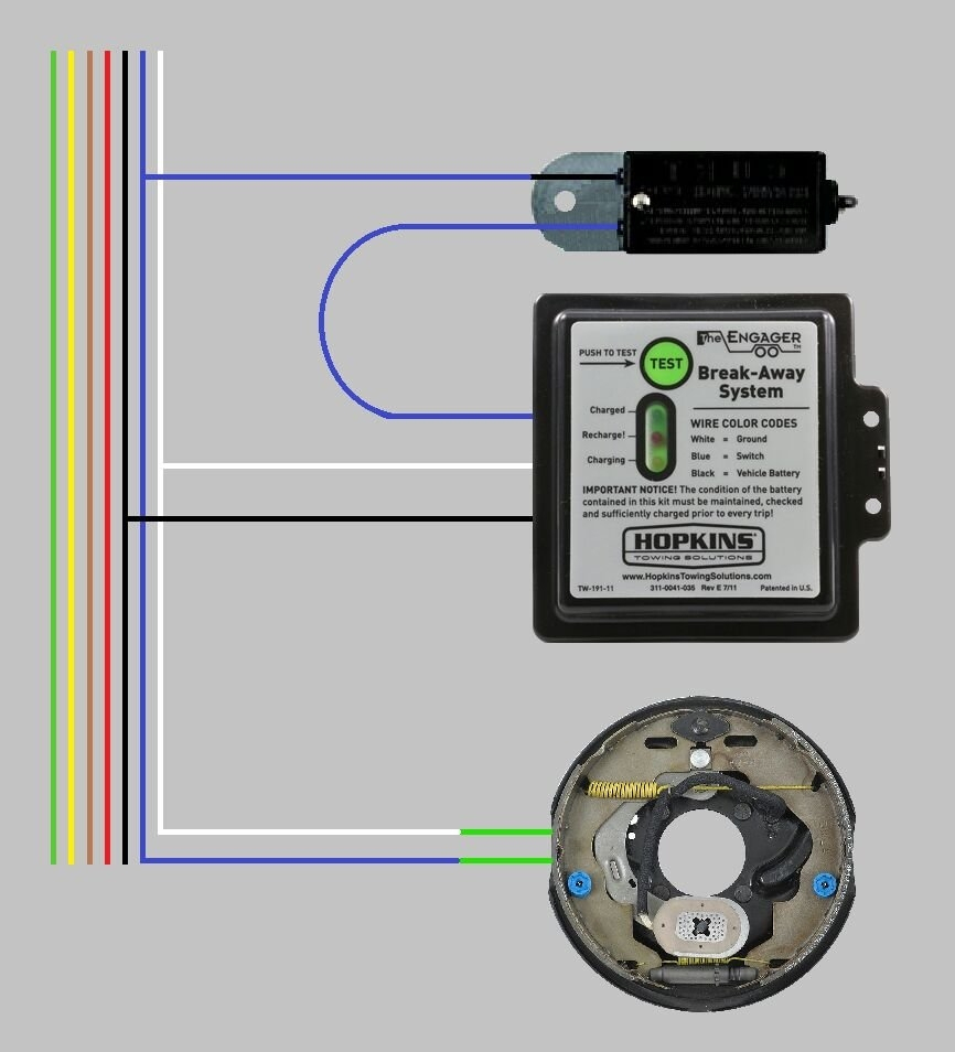The Engager Hopkins Wiring Diagram | Wiring Library - Breakaway Trailer Brake Wiring Diagram