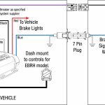 Tow Pro Electric/hydraulic Braking Systems | Redarc Electronics   Electric Trailer Brake Wiring Diagram