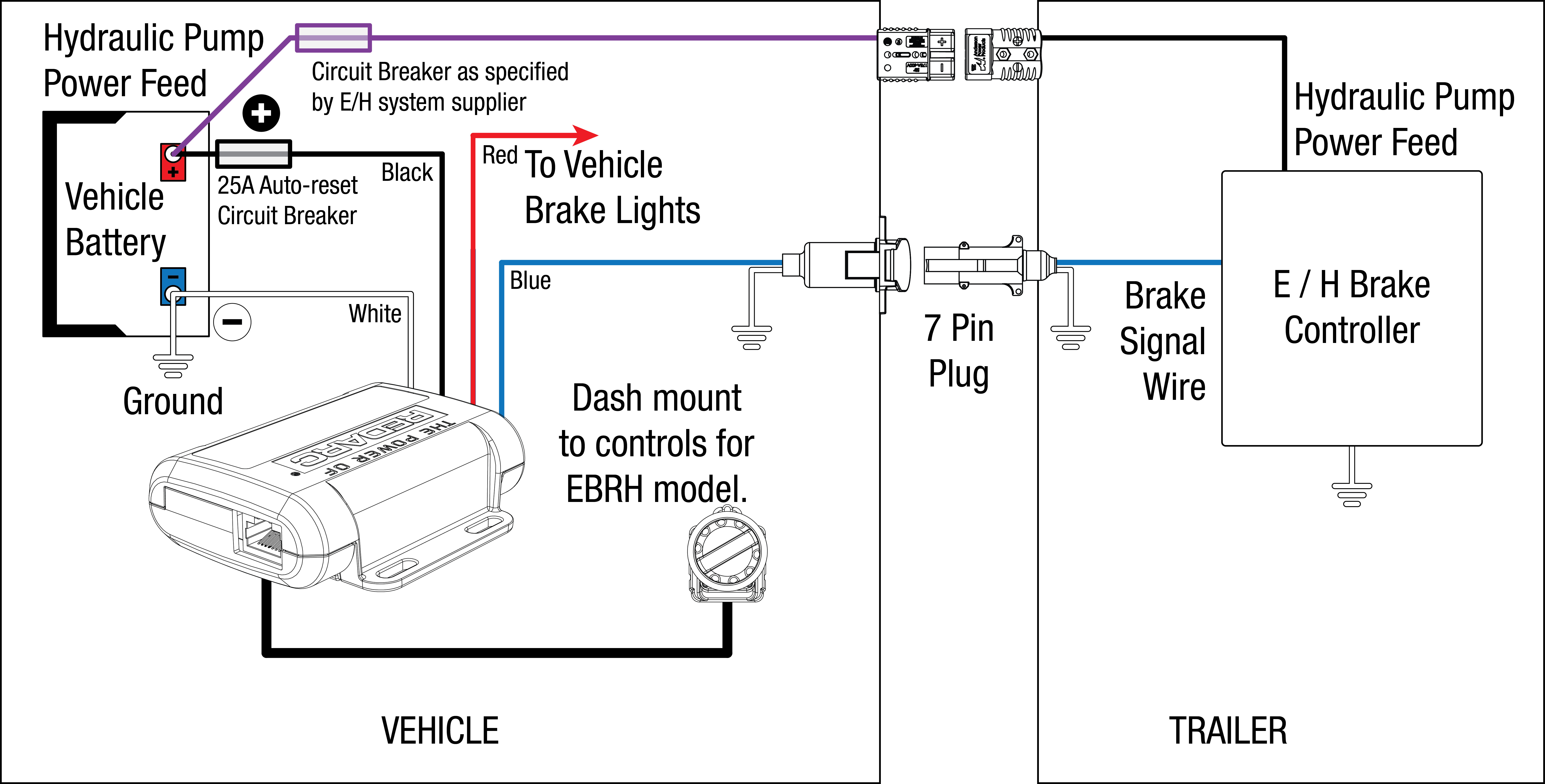 Tow-Pro Electric/hydraulic Braking Systems | Redarc Electronics - Electric Trailer Brakes Wiring Diagram Australia