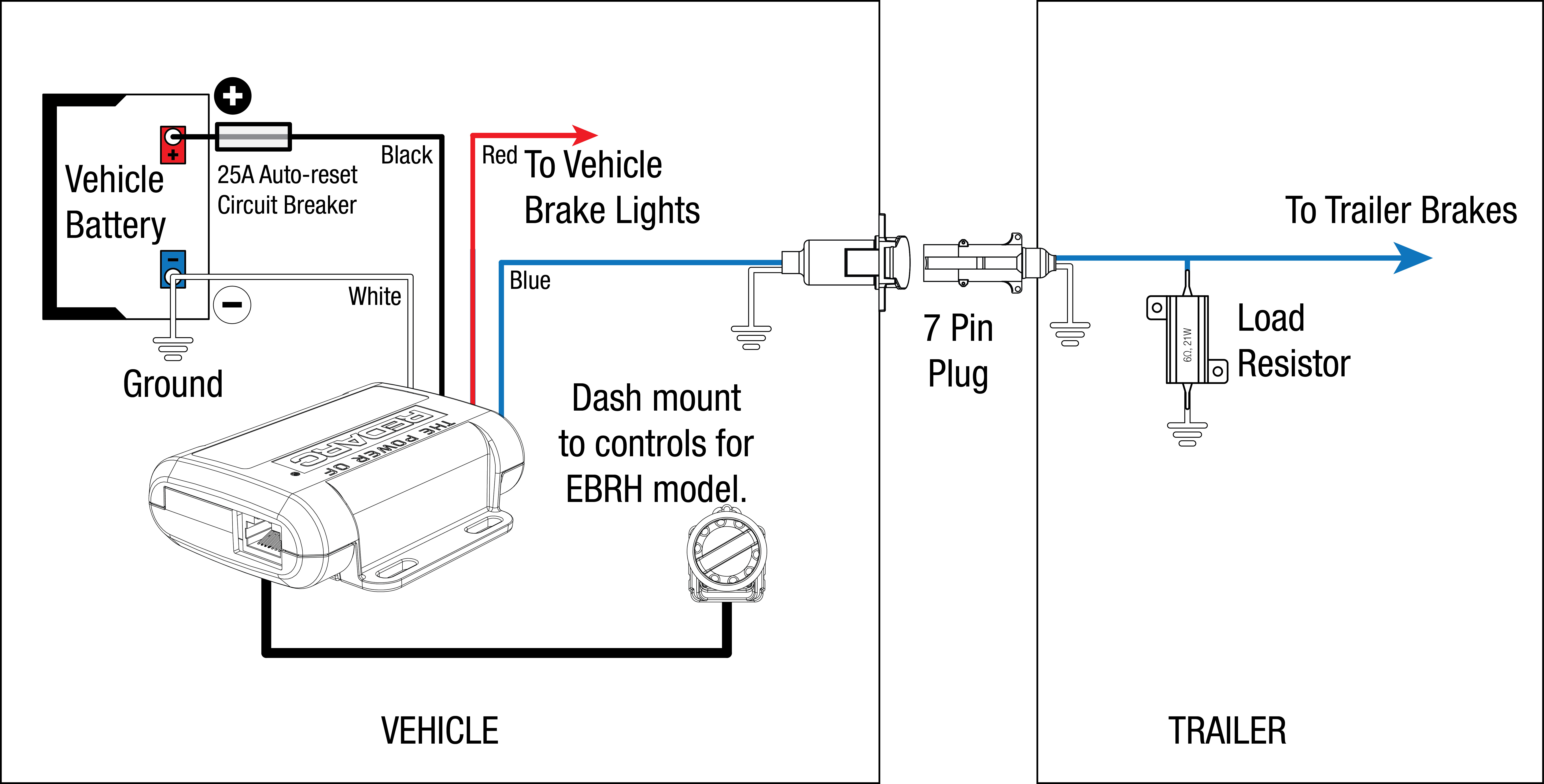 Tow-Pro Electric/hydraulic Braking Systems | Redarc Electronics - Trailer Wiring Diagram For Electric Brakes