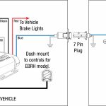 Tow Pro Electric/hydraulic Braking Systems | Redarc Electronics   Wiring Diagram For A Trailer With Electric Brakes