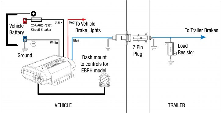 Wiring Diagram On Trailer Brakes