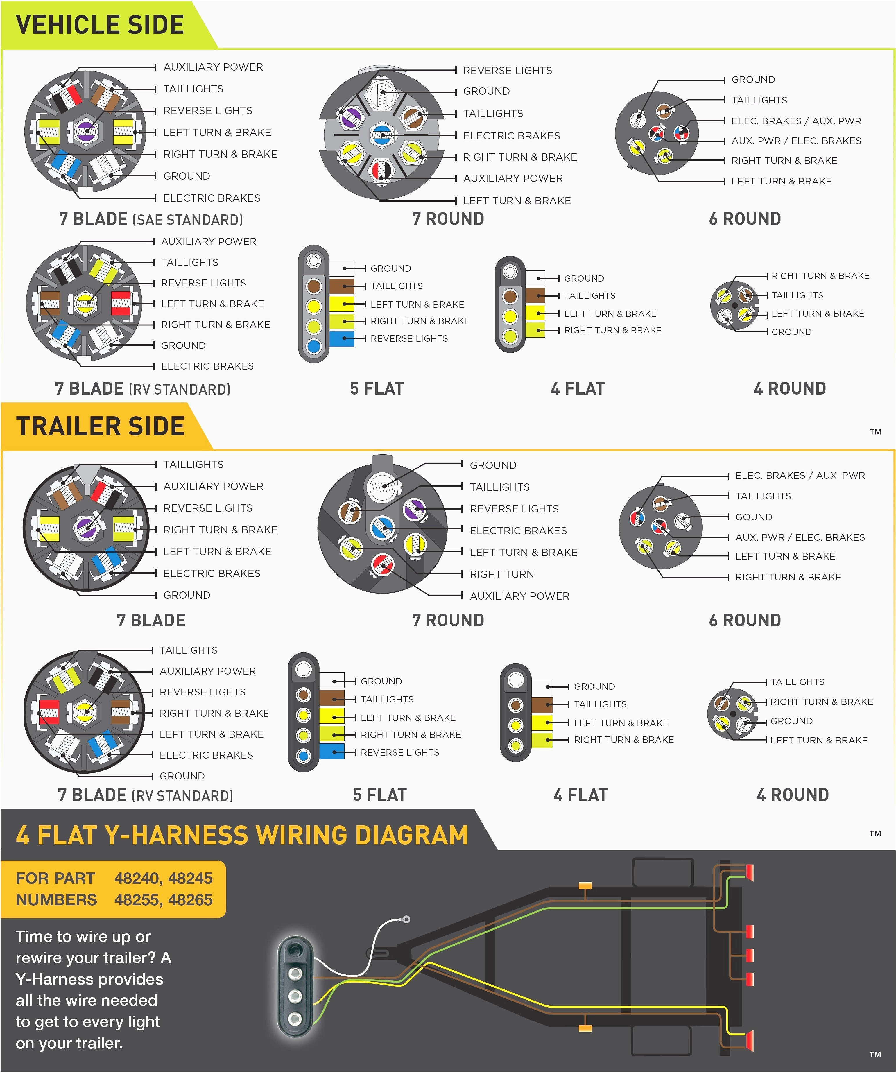 Towmaster Wiring Harness | Wiring Library - Down2Earth Trailer Wiring Diagram