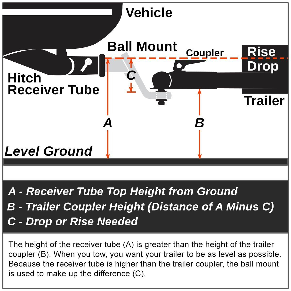 Toyota Fj Wiring Diagram For Trailers   Wiring Diagram - Trailer Coupling Wiring Diagram