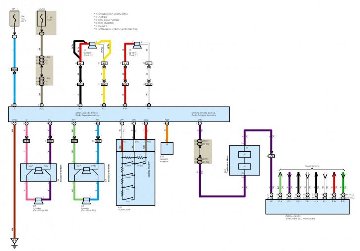 Chevy Express Trailer Wiring Diagram