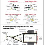Tracker Boat Wiring Diagram For 2005 | Wiring Library   Basic Boat Trailer Wiring Diagram