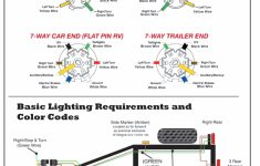Super Tracker Boat Wiring Diagram For 2005 Wiring Library Basic Boat Wiring Digital Resources Helishebarightsorg
