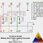 Tractor Trailer Abs Wiring Diagram | Wiring Diagram   Semi Trailer Lights Wiring Diagram