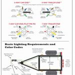 Tractor Trailer Wiring Diagram For Wiring | Wiring Diagram Libraries   7 Pin Tractor Trailer Wiring Diagram