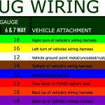 Tractor Trailer Wiring Harness | Manual E Books   6 Wire Trailer Plug Wiring Diagram