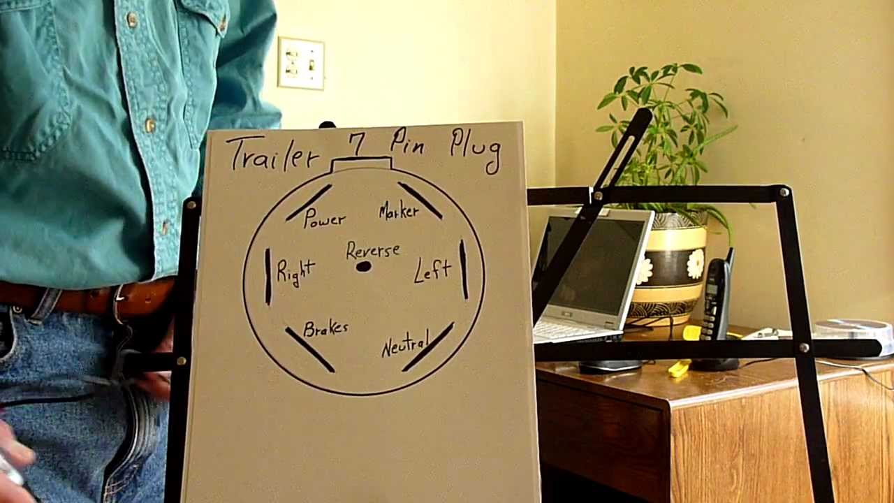 Trailer 7 Pin Plug How To Test - Youtube - Trailer Seven Pin Wiring Diagram
