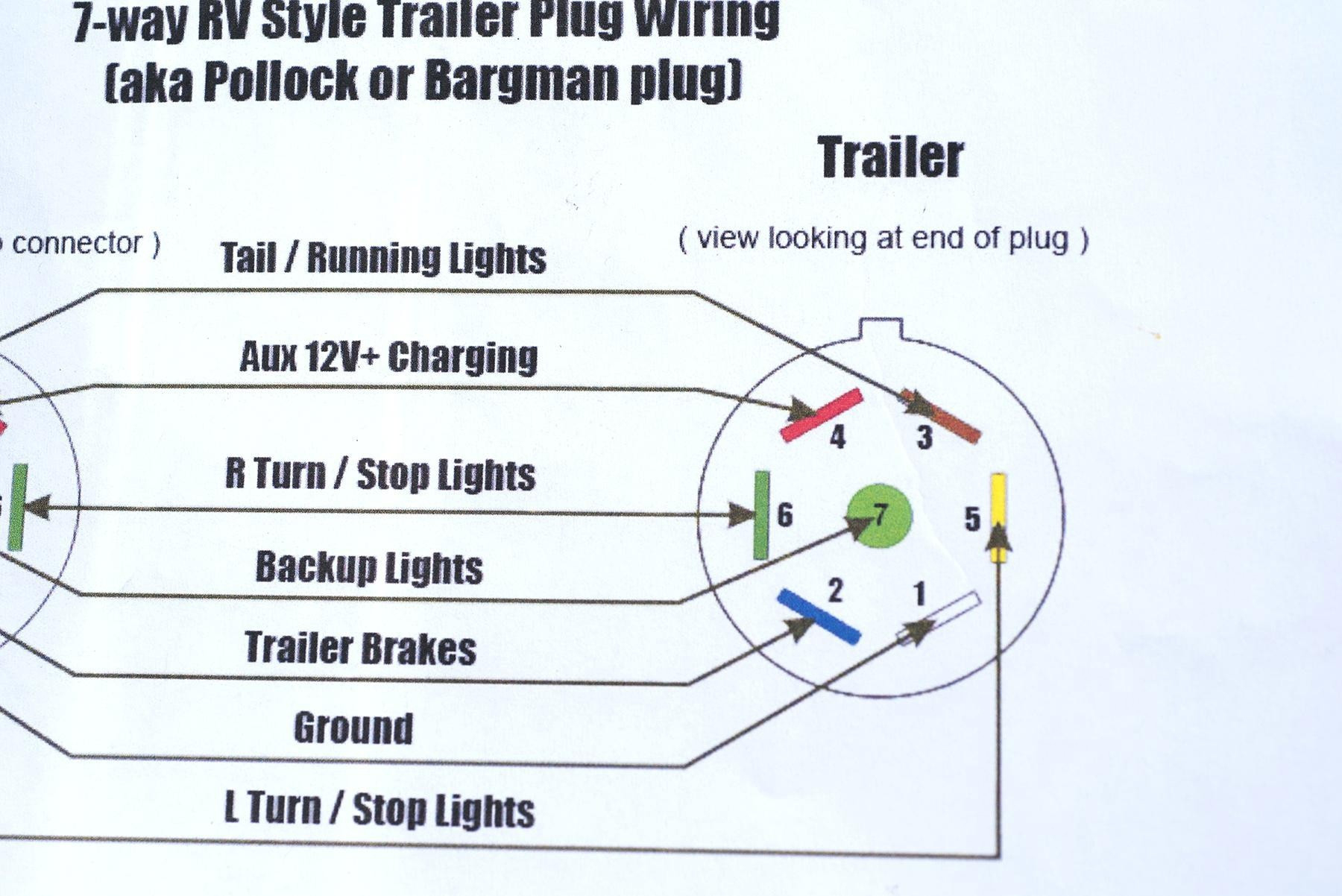 Trailer 7 Way Trailer Plug Wiring Diagram - Wiring Diagrams Hubs - Wiring A 7 Way Trailer Connector Diagram